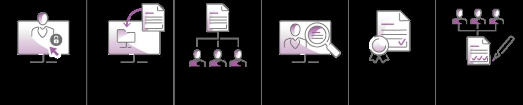 Schéma de la signature électronique